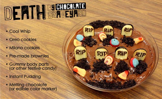 DeathbyChocolatetPost